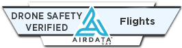 Drone Safety Verified